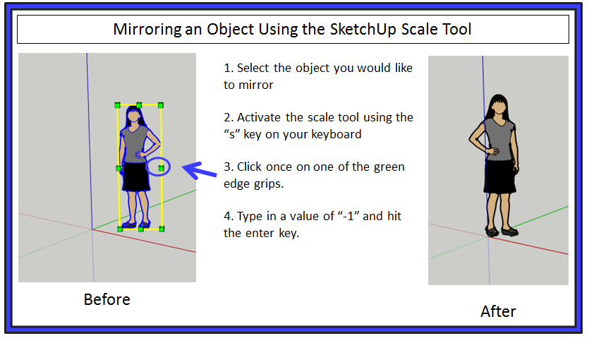 Using the scale tool to modify 2d objects in sketchup for Mirror in sketchup
