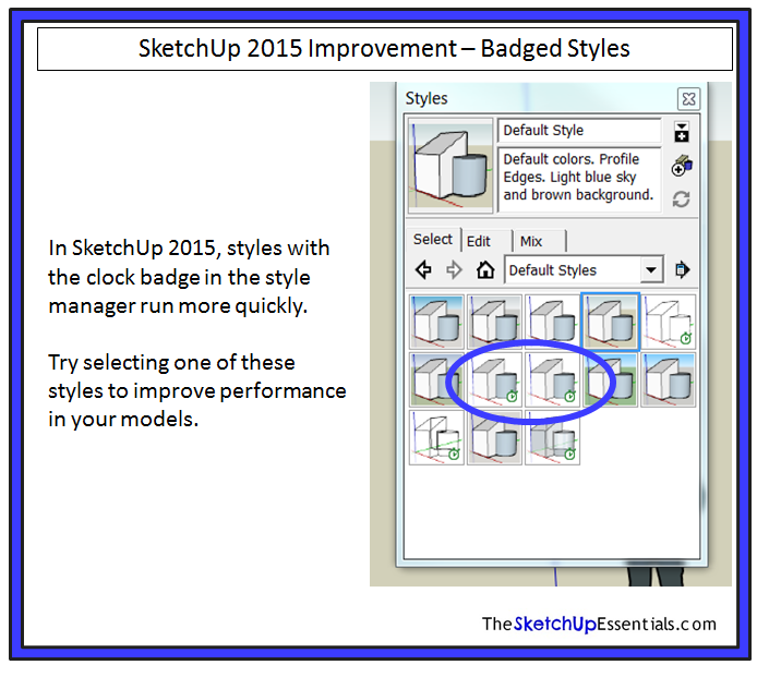 What's New in SketchUp 2015 - The SketchUp Essentials
